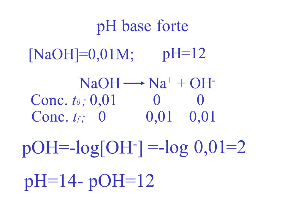 pOH= -log[OH-] =-log 0,01 =2 pH=14- pOH=12 pH base forte pH=12